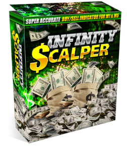Infinity-Scalper-Indicator